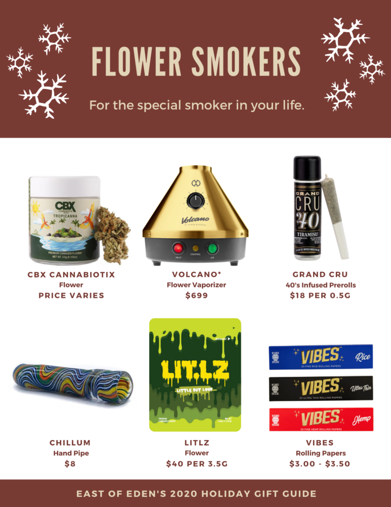 Gift Guide: Flower Smokers